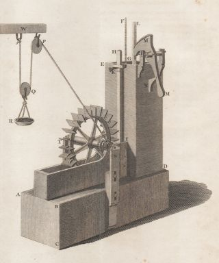 Experimental Enquiry Concerning the Natural Powers of Wind and Water to Turn Mills and Other...